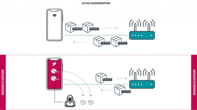 Kr00k WiFi vulnerability 1024x576 1