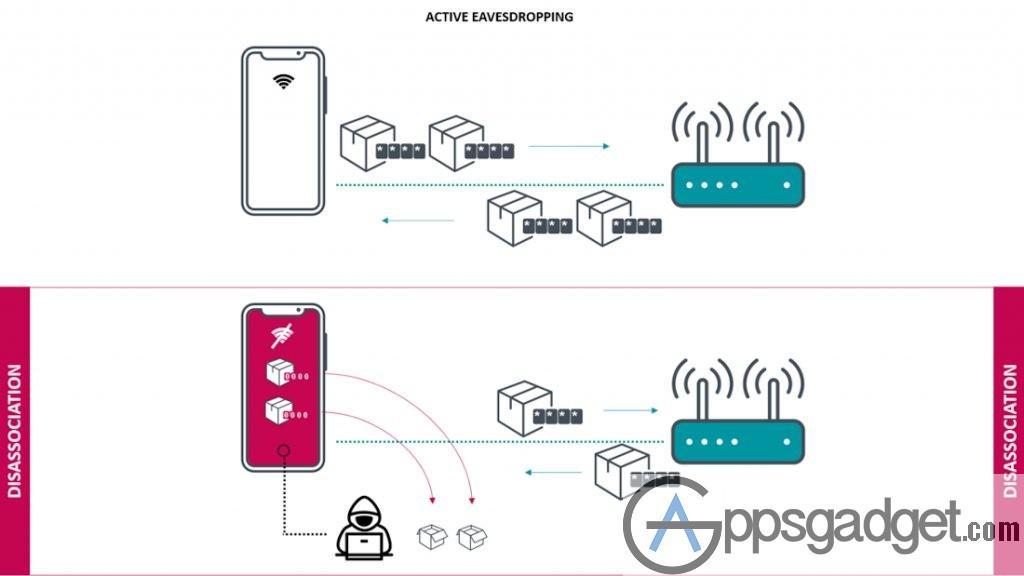 Krk WiFi vulnerability