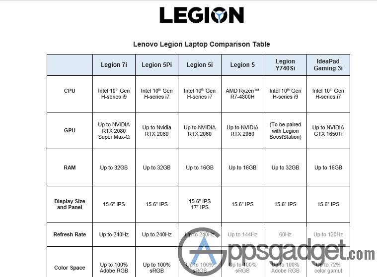 Lenovo Laptop Specs1