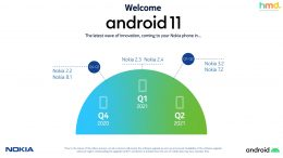 Nokia Android 11 Rollout Timeline
