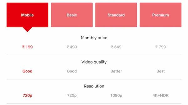 Netflix Student Discount Free